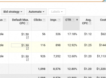 click thru rate in adwords
