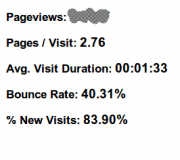 Google analytics Bounce Rate and Pages per Visit