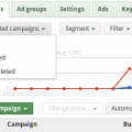 Restricting campaign views in adwords
