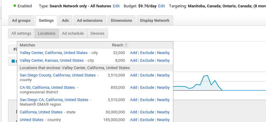 excluding locations in adwords
