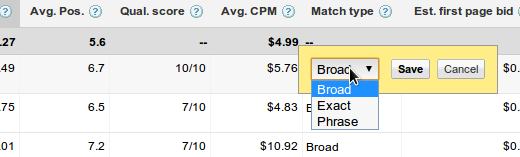 Google Adwords impressions: Broad match type queries