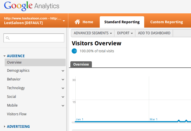 Screenshot of the Google Analytics Start Page